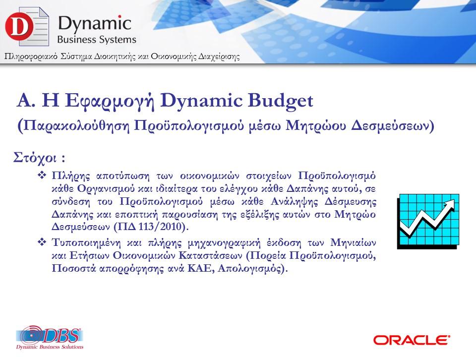 DBSDEMO2016_DYNAMIC_BUDGET_ESPA_2016_WEB-5