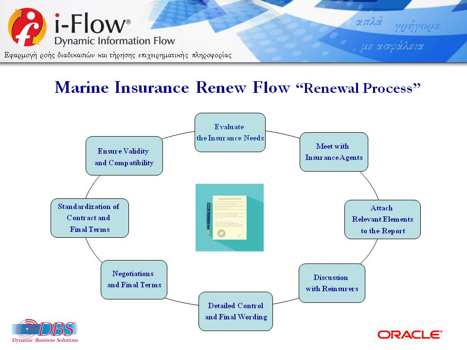 DBSDEMO2018_IFLOW_FOLDERS_MARINE-MARITIME_SERVICES_V52_WS_FINAL-16