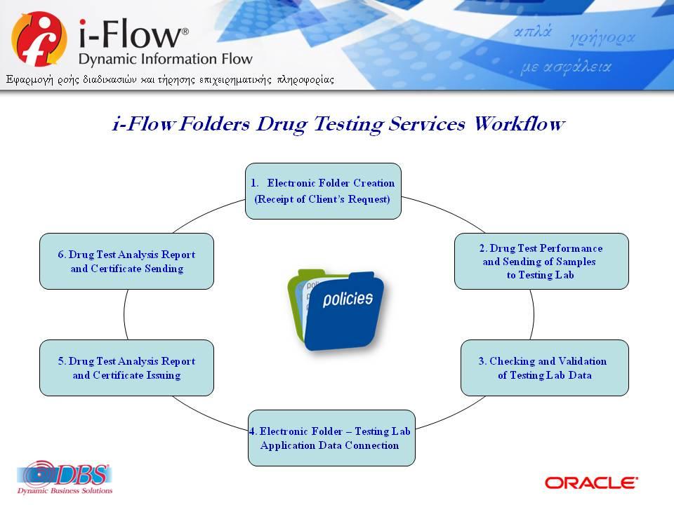 DBSDEMO2018_IFLOW_FOLDERS_MARINE-SERVICES_DRUG-TESTING_V12BL-14