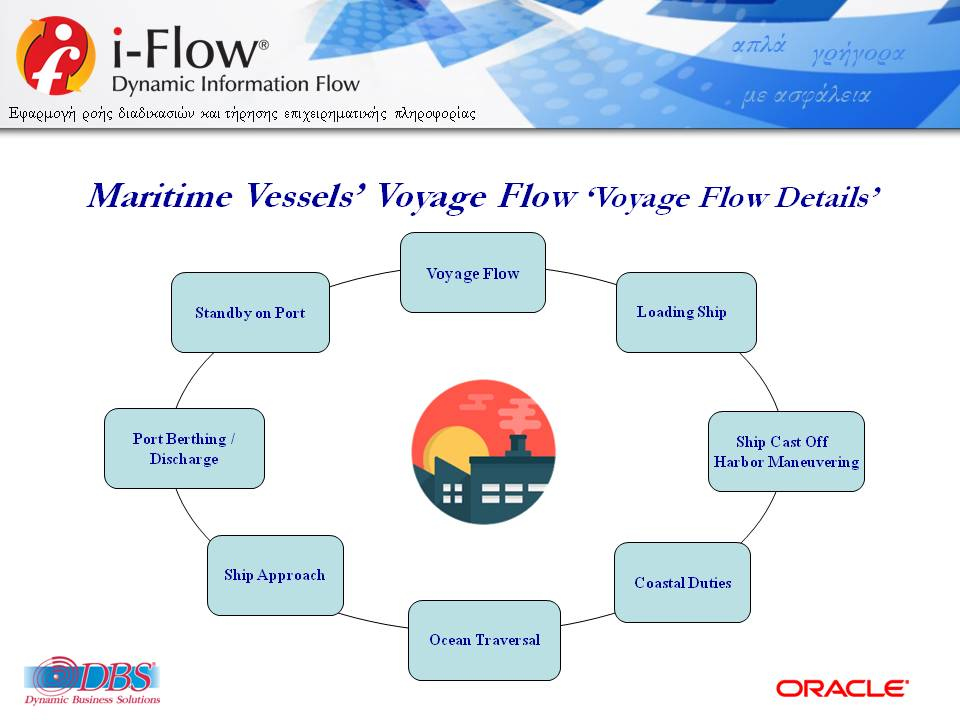 DBSDEMO2018_IFLOW_FOLDERS_MARITIME_INFORMATION_WORKFLOW_V14Rm-19