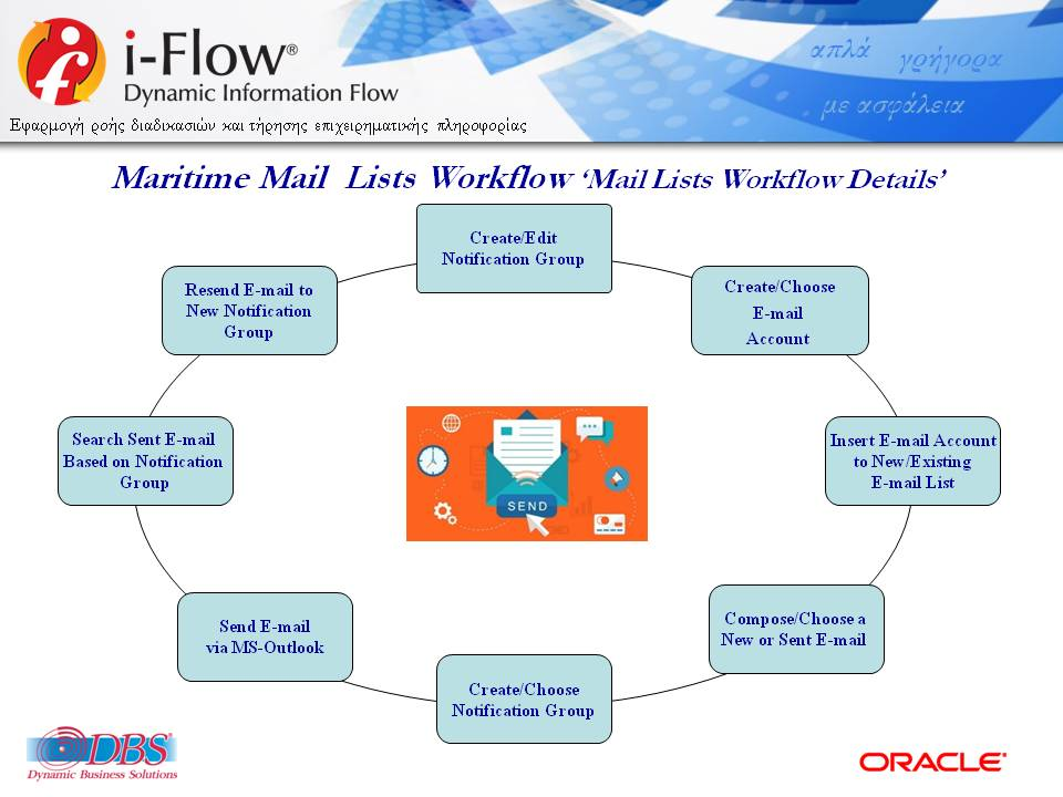 DBSDEMO2018_IFLOW_FOLDERS_MARITIME_INFORMATION_WORKFLOW_V14Rm-20