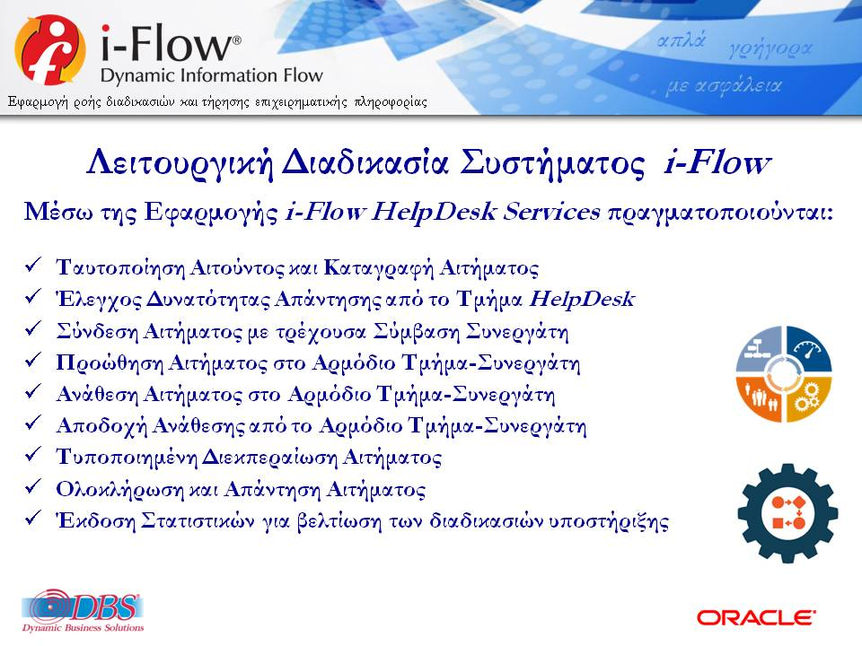 DBSDEMO2018_IFLOW_HELPDESK_SERVICES_GENCOM-V12-R08C_WS_FINAL-11