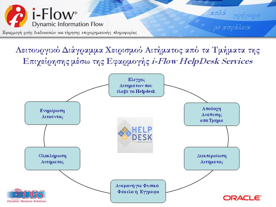 DBSDEMO2018_IFLOW_HELPDESK_SERVICES_GENCOM-V12-R08C_WS_FINAL-18